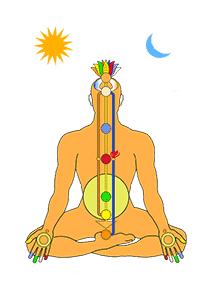 Reiki Healing Bracelet - Chakras